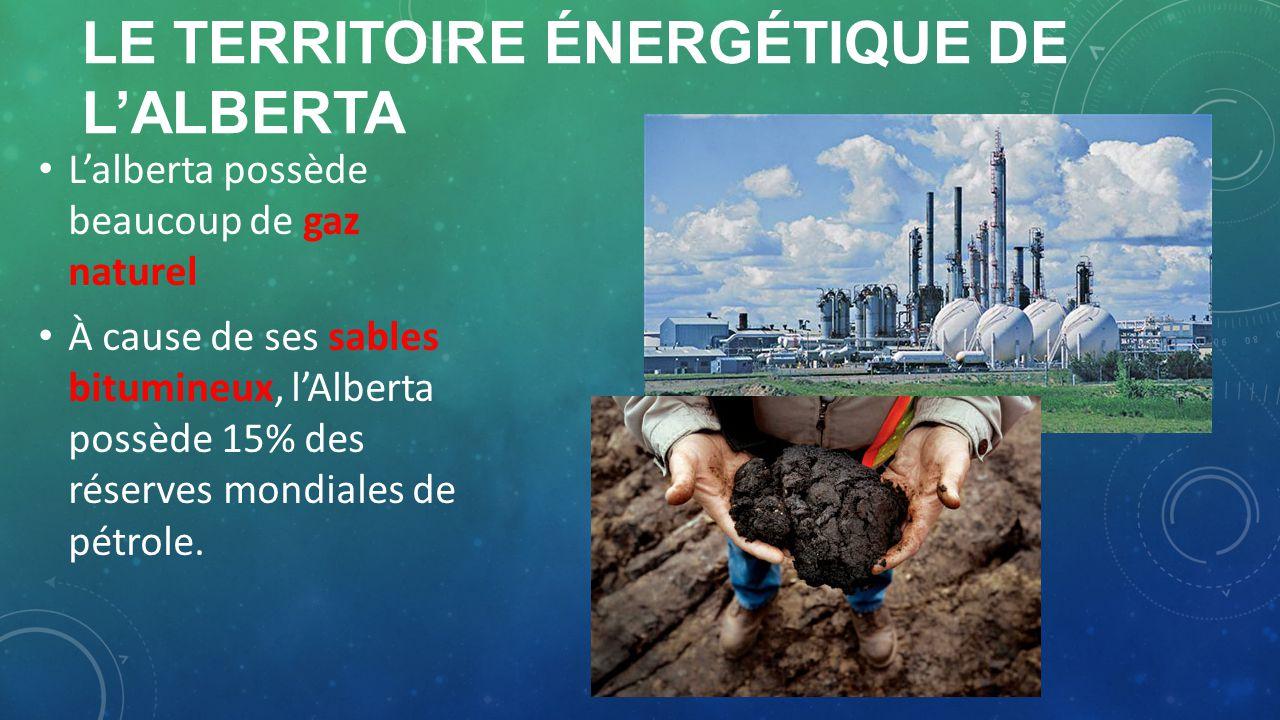 Le territoire énergétique de l'alberta