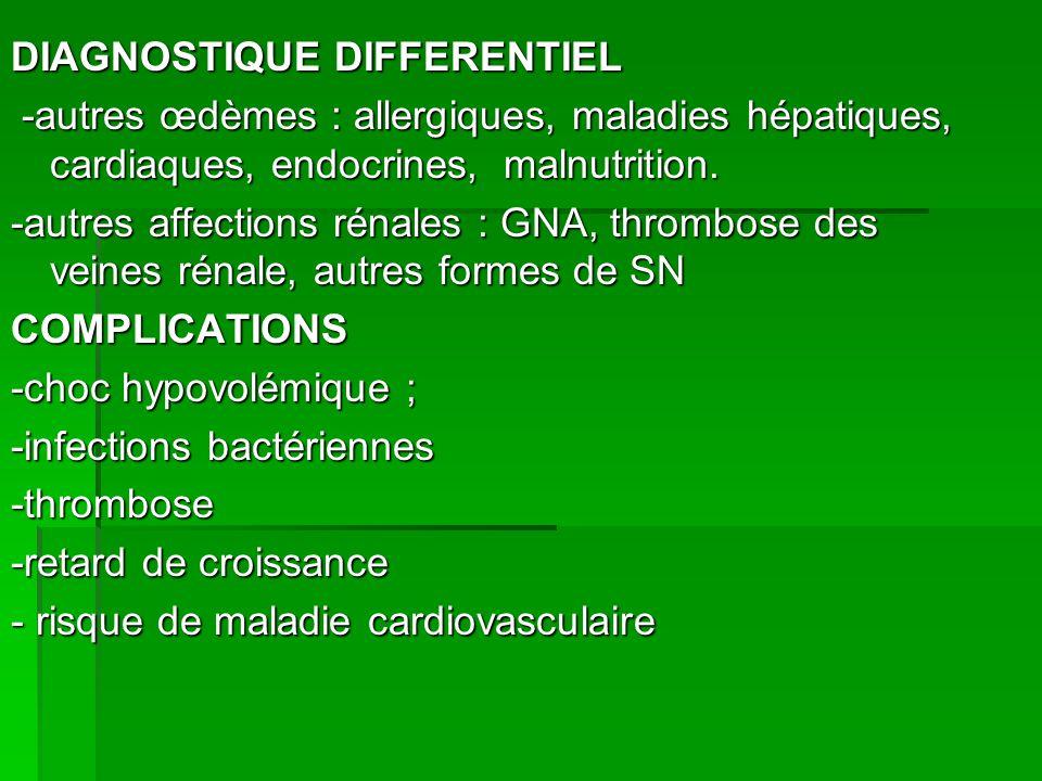DIAGNOSTIQUE DIFFERENTIEL