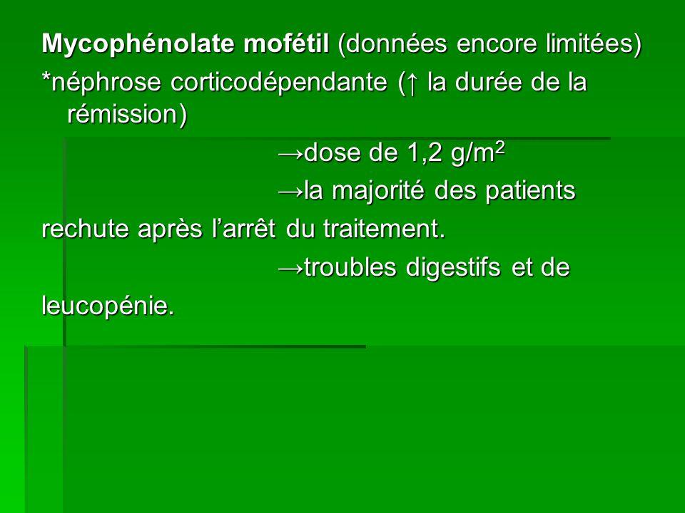 Mycophénolate mofétil (données encore limitées)