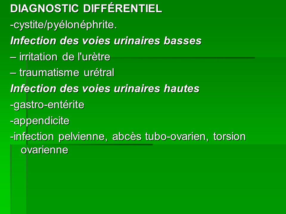 DIAGNOSTIC DIFFÉRENTIEL -cystite/pyélonéphrite