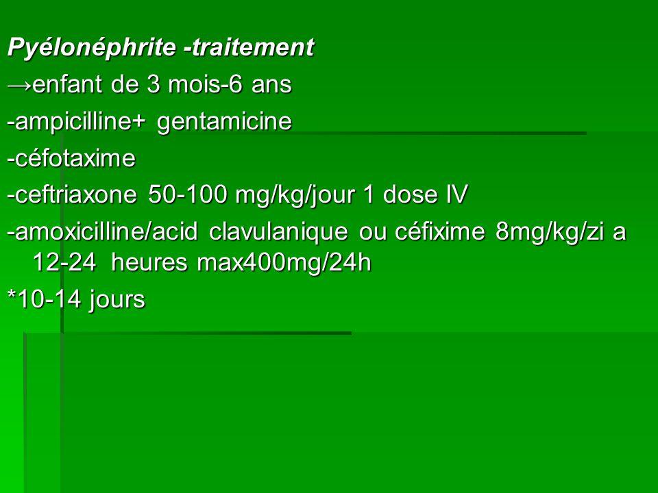 Pyélonéphrite -traitement →enfant de 3 mois-6 ans -ampicilline+ gentamicine -céfotaxime -ceftriaxone 50-100 mg/kg/jour 1 dose IV -amoxicilline/acid clavulanique ou céfixime 8mg/kg/zi a 12-24 heures max400mg/24h *10-14 jours