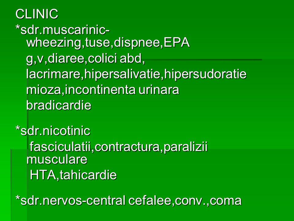 CLINIC *sdr.muscarinic-wheezing,tuse,dispnee,EPA. g,v,diaree,colici abd, lacrimare,hipersalivatie,hipersudoratie.