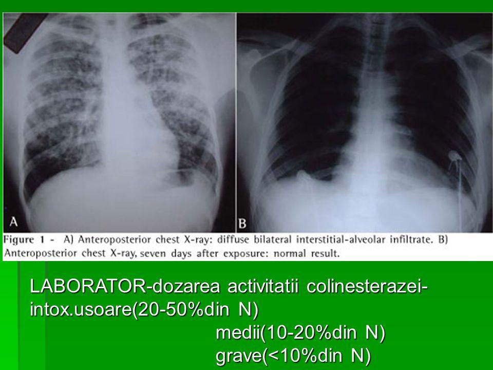 LABORATOR-dozarea activitatii colinesterazei-intox.usoare(20-50%din N)