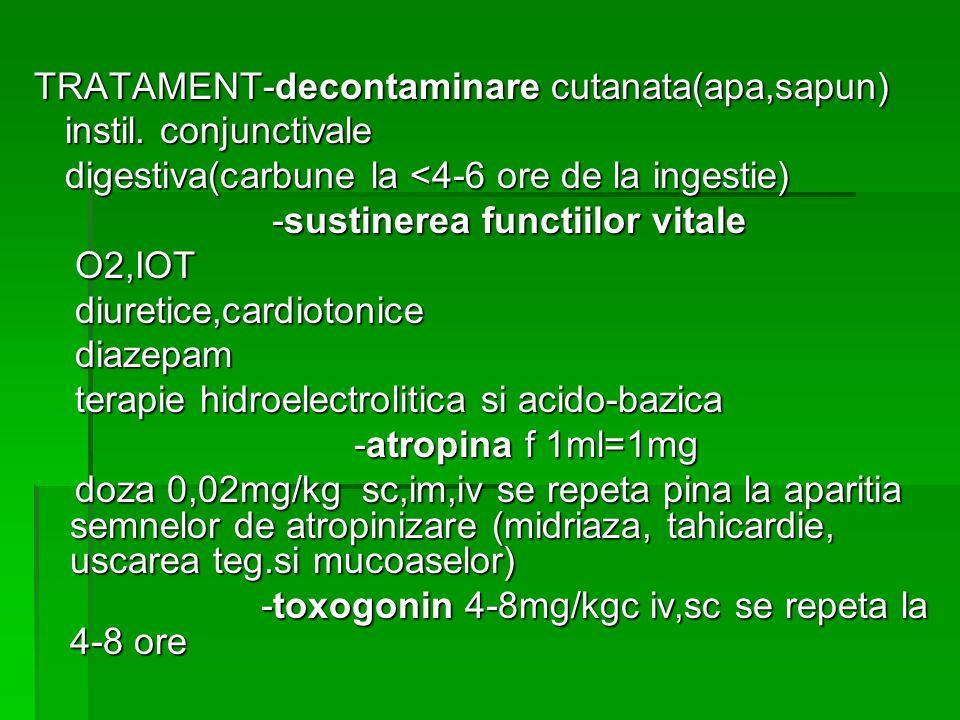 TRATAMENT-decontaminare cutanata(apa,sapun)