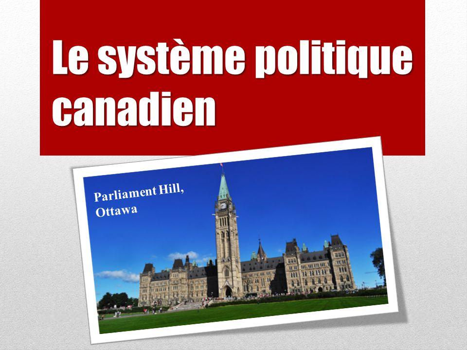 Le système politique canadien