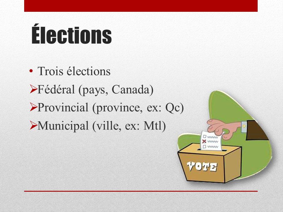 Élections Trois élections Fédéral (pays, Canada)