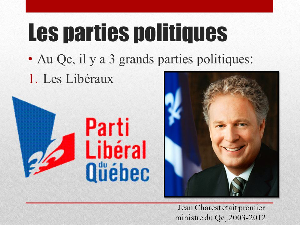 Les parties politiques