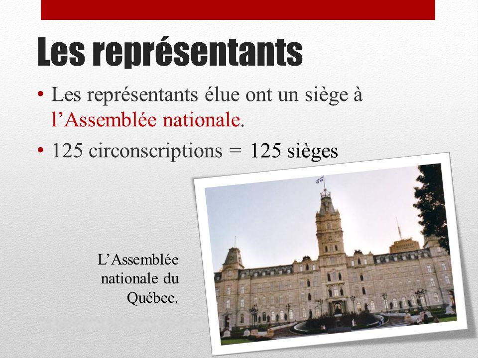 Les représentants Les représentants élue ont un siège à l'Assemblée nationale. 125 circonscriptions =