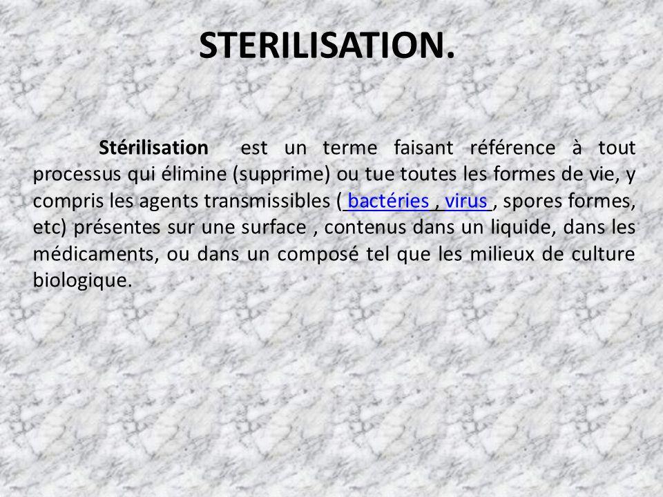 STERILISATION.