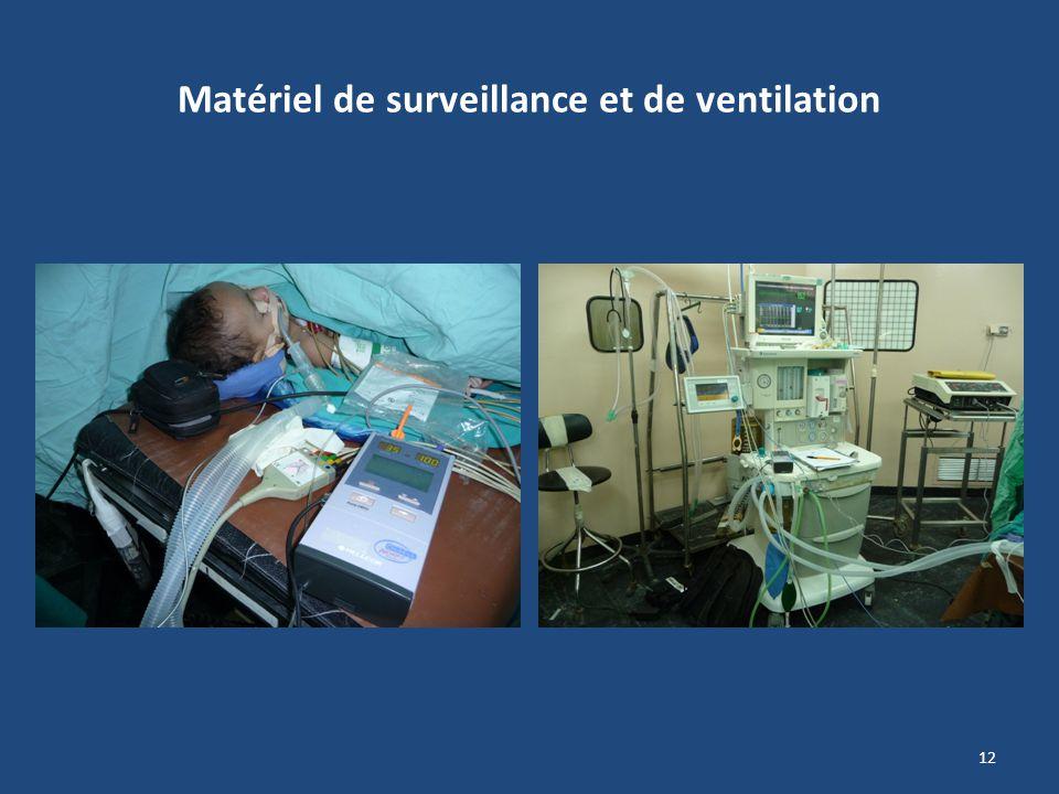 Matériel de surveillance et de ventilation