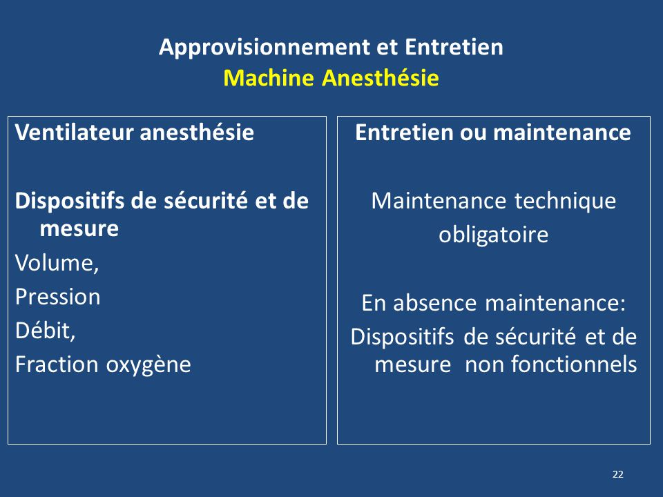 Approvisionnement et Entretien Machine Anesthésie
