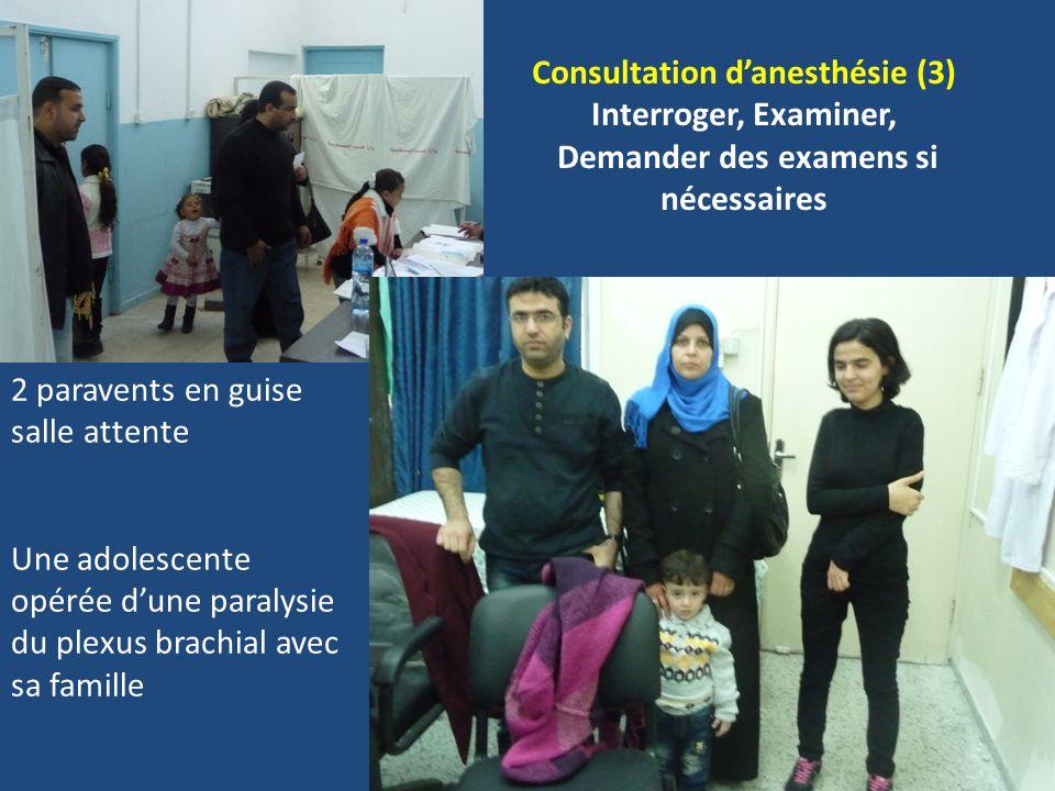 Consultation d'anesthésie (3) Interroger, Examiner, Demander des examens si nécessaires