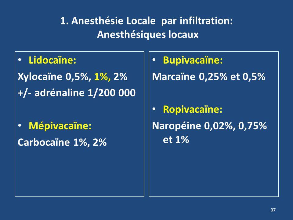 1. Anesthésie Locale par infiltration: Anesthésiques locaux