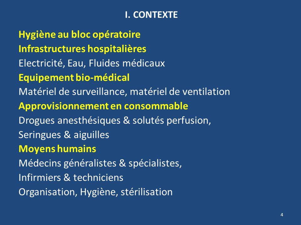 Hygiène au bloc opératoire Infrastructures hospitalières
