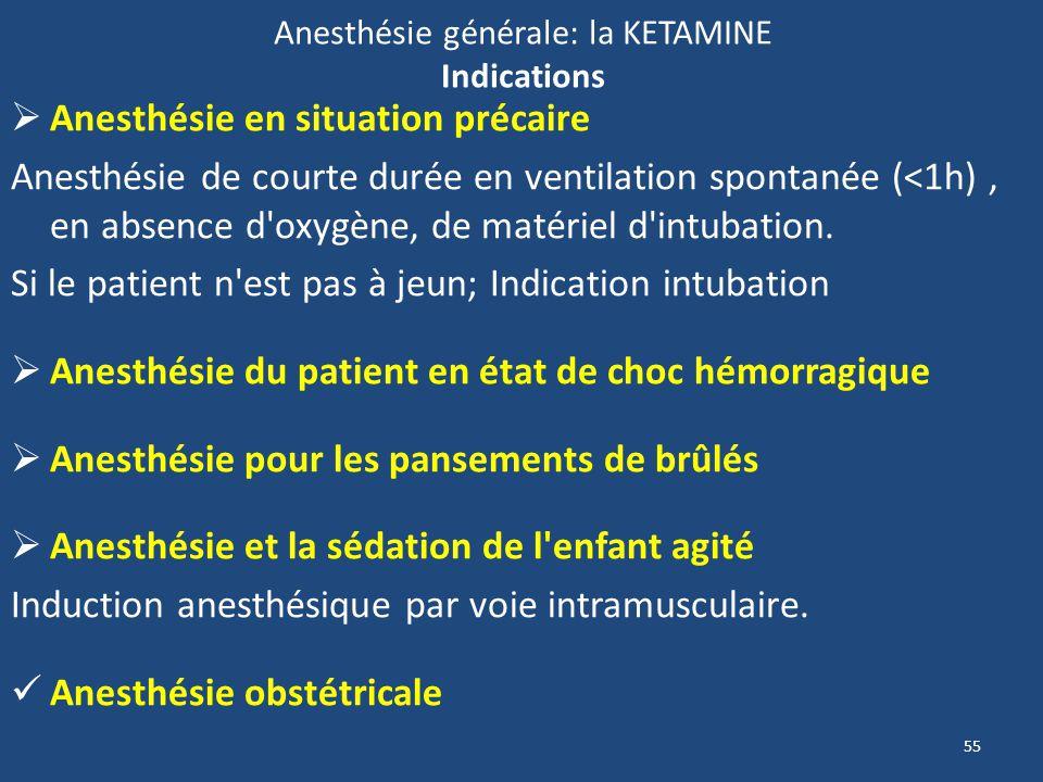 Anesthésie générale: la KETAMINE Indications