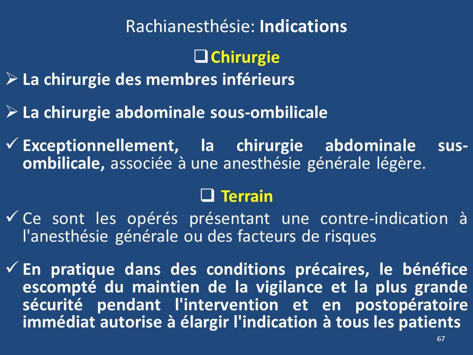 Rachianesthésie: Indications