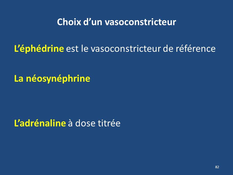 Choix d'un vasoconstricteur