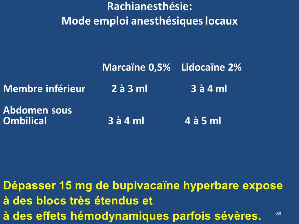 Rachianesthésie: Mode emploi anesthésiques locaux