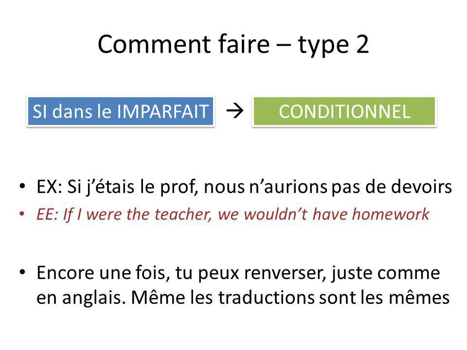 Comment faire – type 2 SI dans le IMPARFAIT  CONDITIONNEL