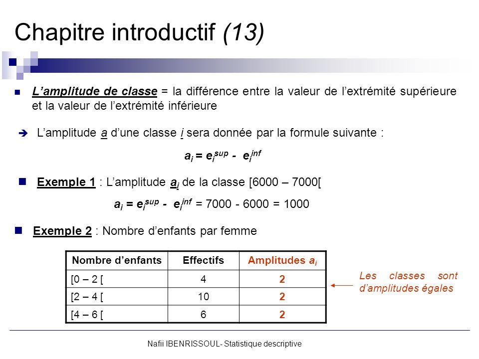 Chapitre introductif (13)