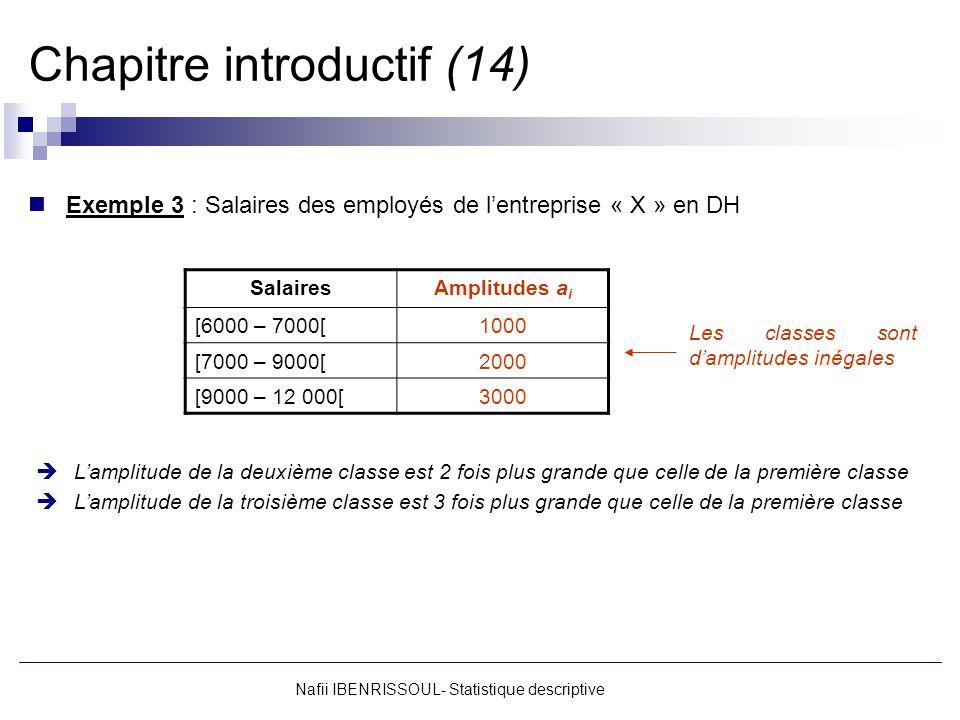 Chapitre introductif (14)