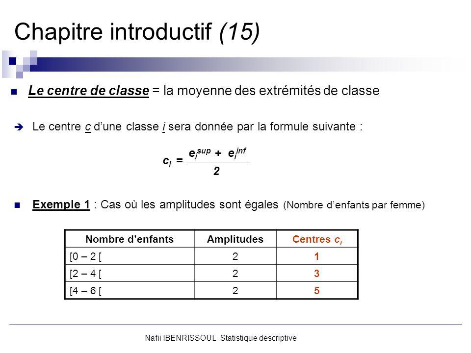 Chapitre introductif (15)