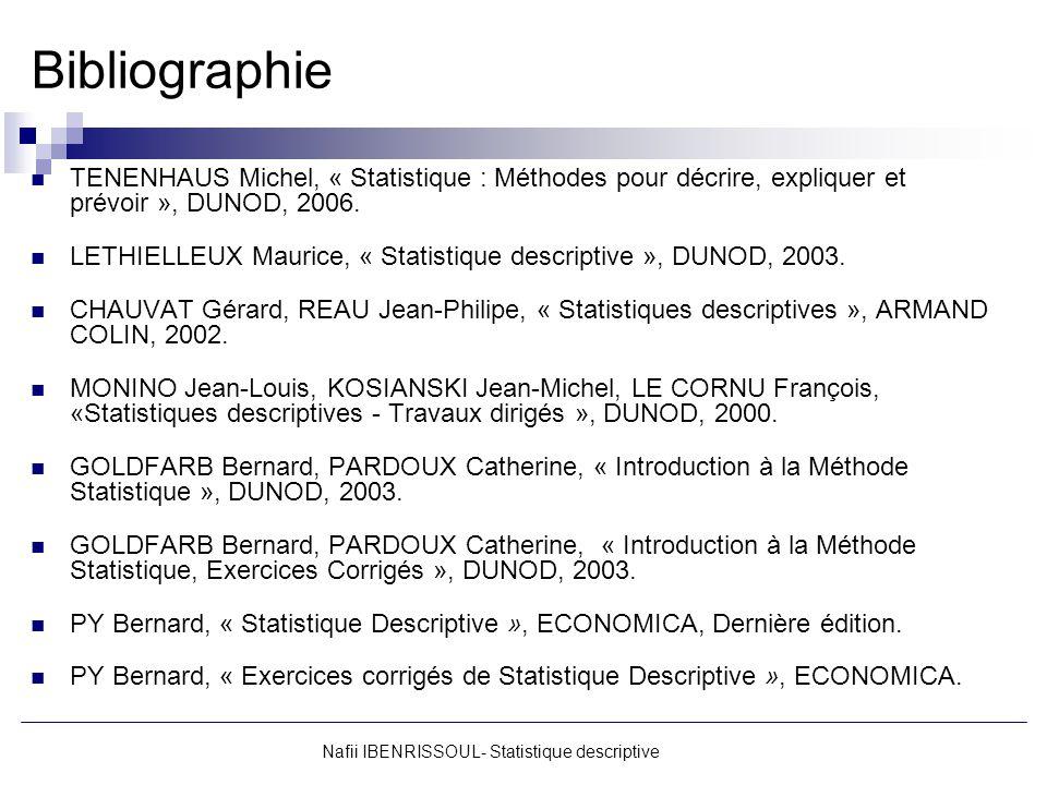 Nafii IBENRISSOUL- Statistique descriptive