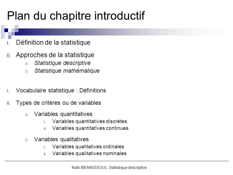 Plan du chapitre introductif