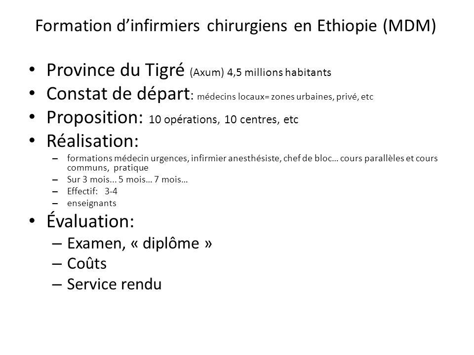 Formation d'infirmiers chirurgiens en Ethiopie (MDM)