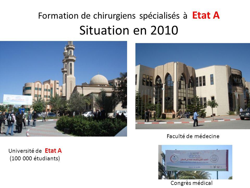 Formation de chirurgiens spécialisés à Etat A Situation en 2010