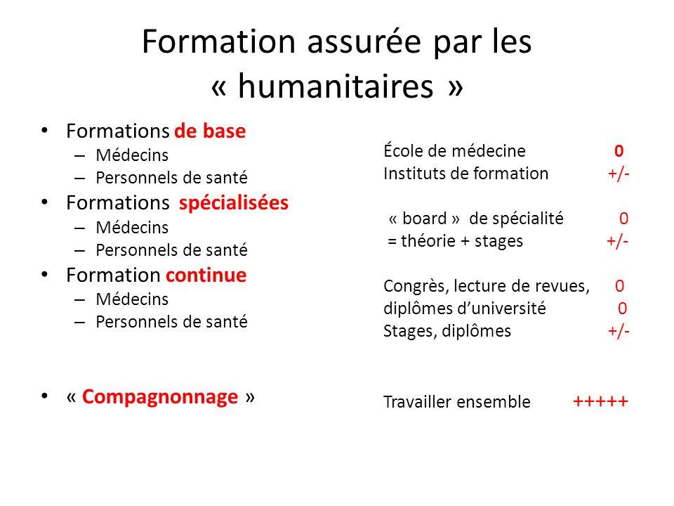 Formation assurée par les « humanitaires »