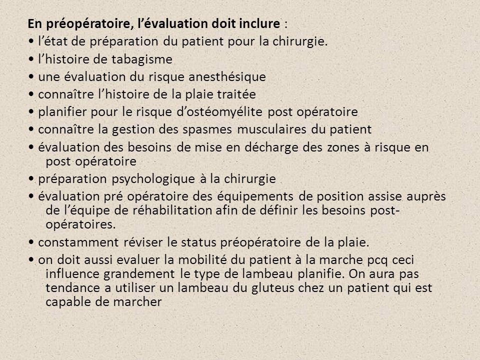 En préopératoire, l'évaluation doit inclure : • l'état de préparation du patient pour la chirurgie.