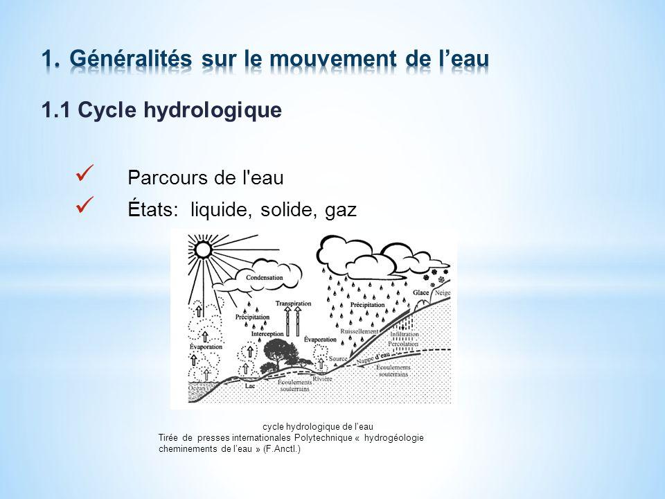 1. Généralités sur le mouvement de l'eau