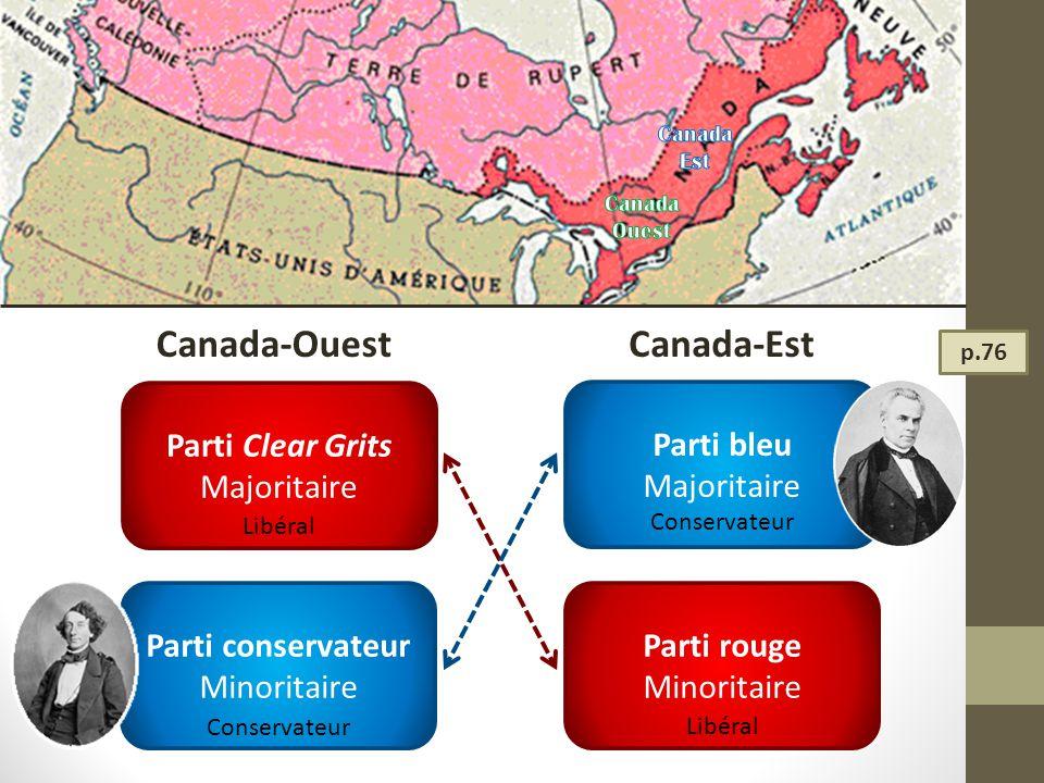 Canada-Ouest Canada-Est