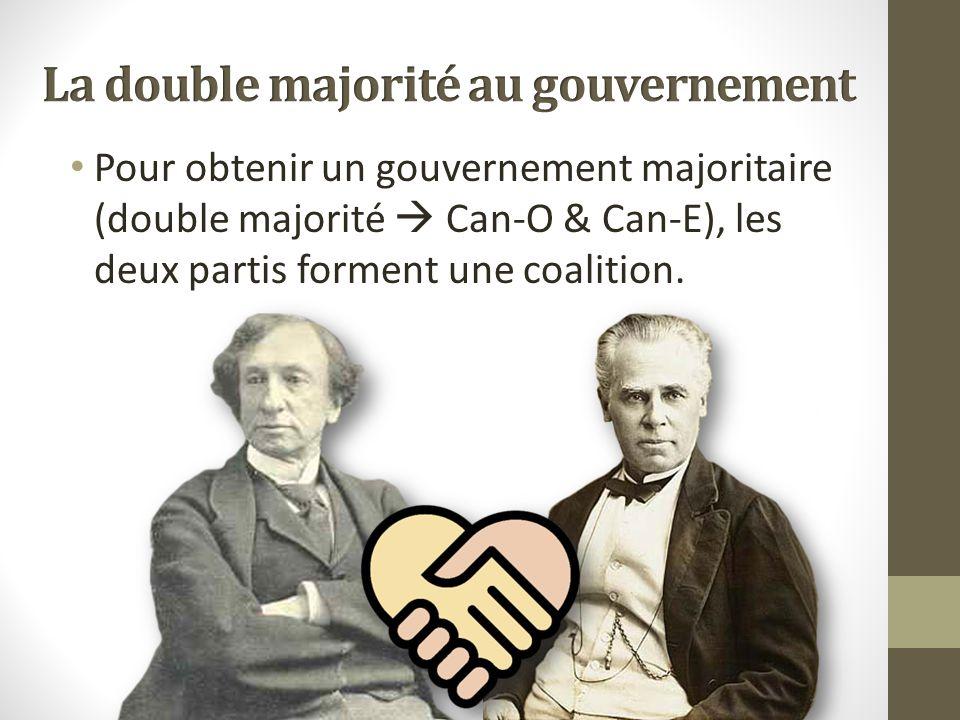 La double majorité au gouvernement
