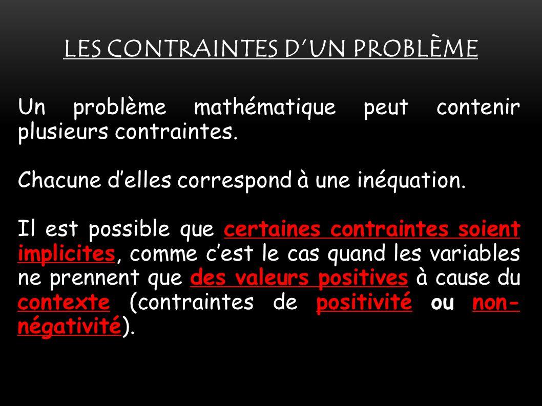 Les contraintes d'un problème