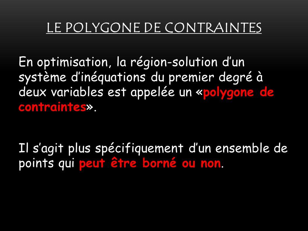 Le polygone de contraintes