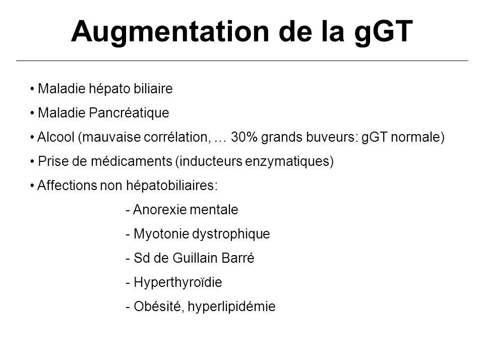 Augmentation de la gGT Maladie hépato biliaire Maladie Pancréatique