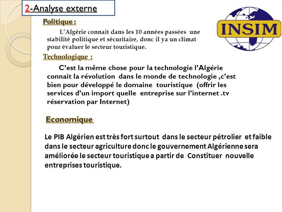 2-Analyse externe Economique