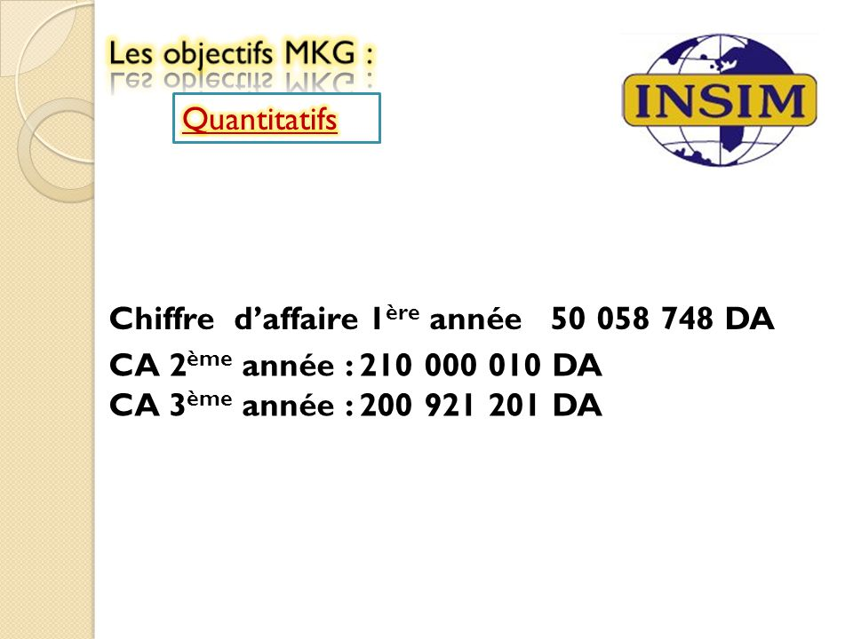 Les objectifs MKG : Quantitatifs. Chiffre d'affaire 1ère année 50 058 748 DA. CA 2ème année : 210 000 010 DA.