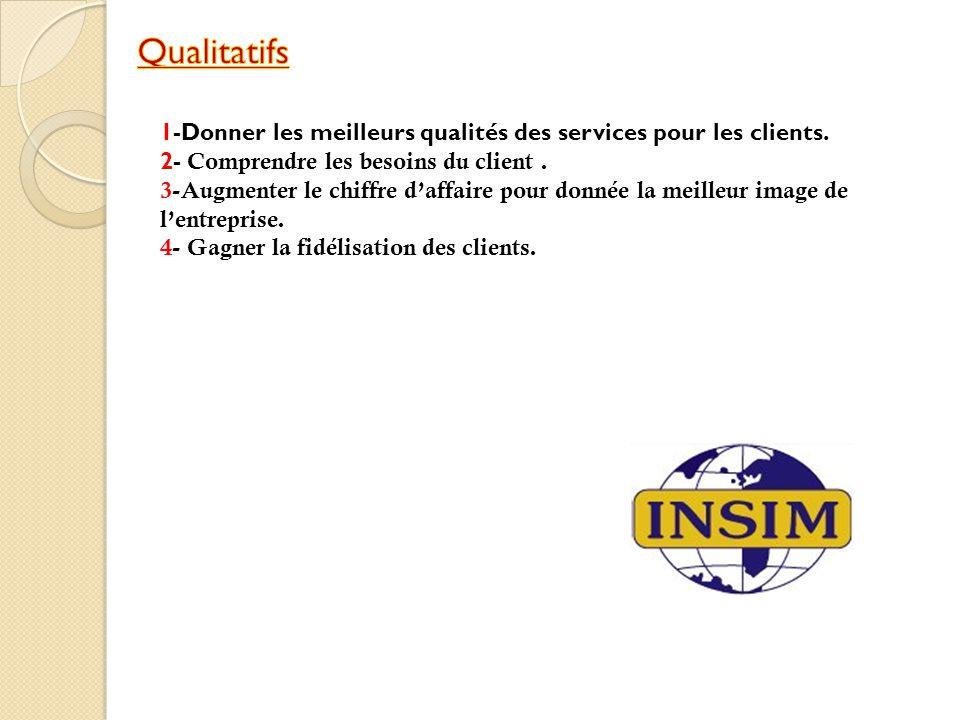 Qualitatifs 1-Donner les meilleurs qualités des services pour les clients. 2- Comprendre les besoins du client .