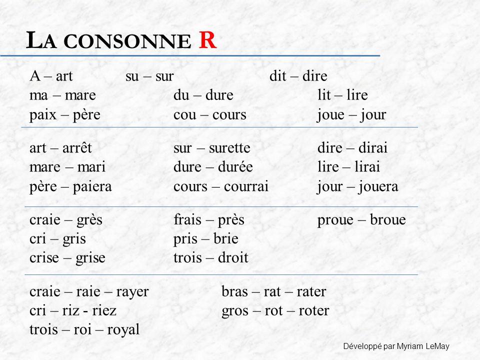 La consonne R A – art su – sur dit – dire