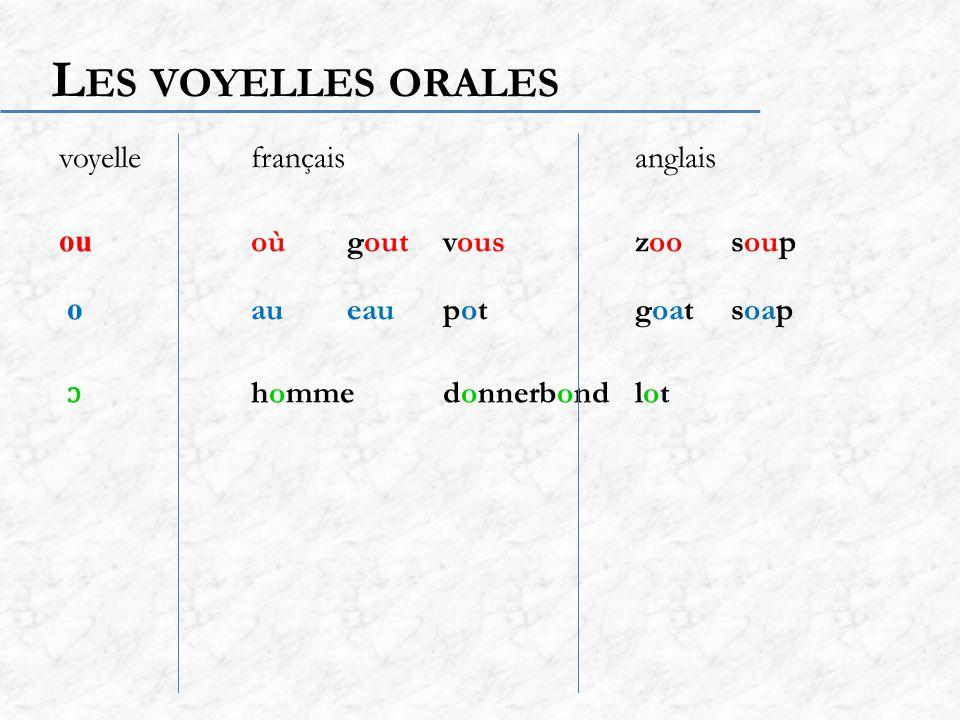 Les voyelles orales voyelle français anglais ou où gout vous zoo soup