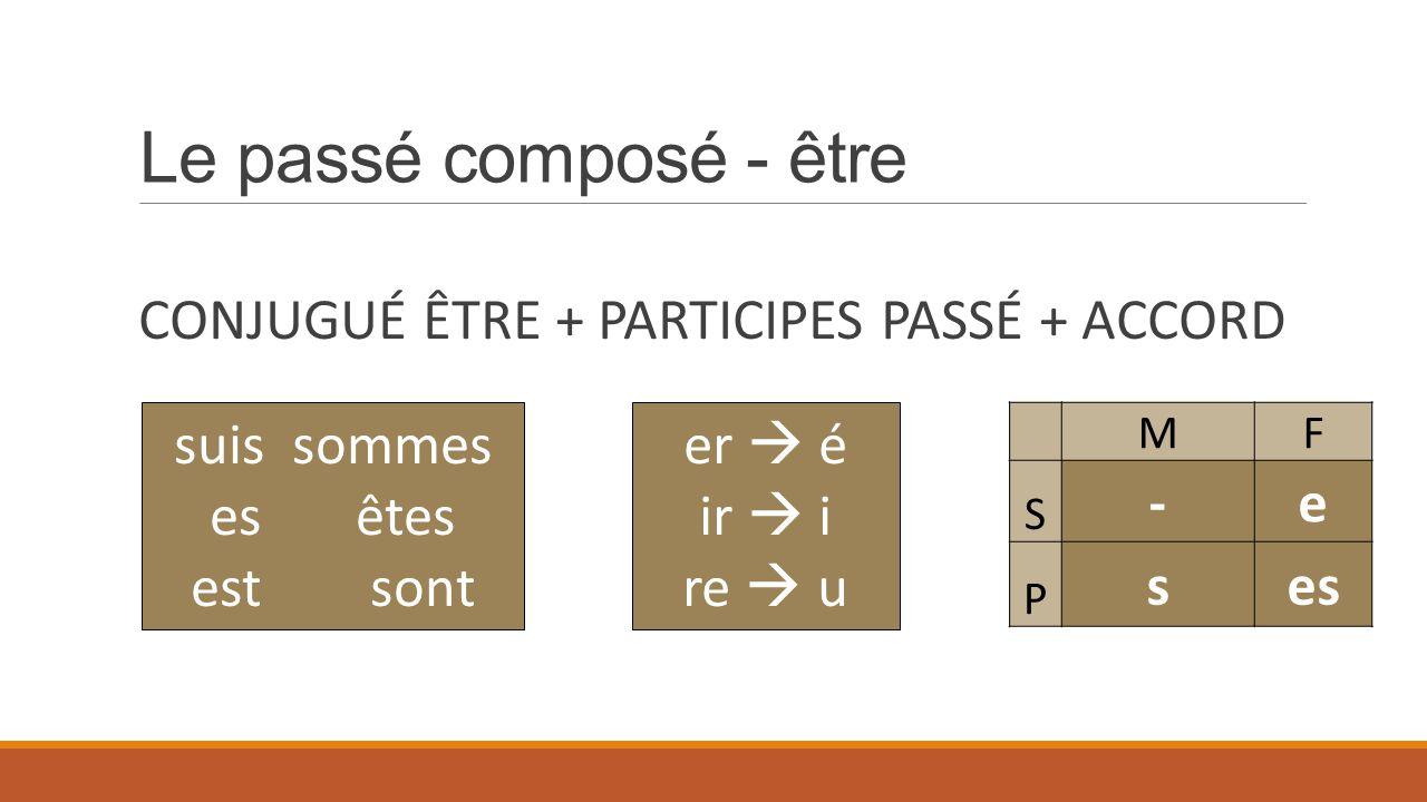 CONJUGUÉ ÊTRE + PARTICIPES PASSÉ + ACCORD
