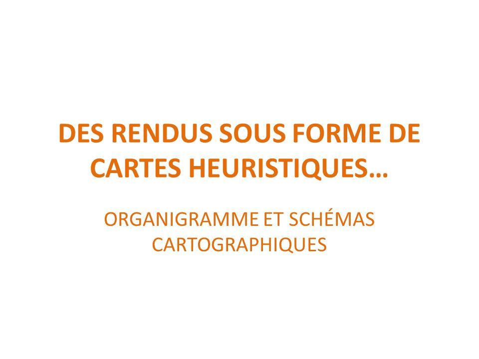 DES RENDUS SOUS FORME DE CARTES HEURISTIQUES…