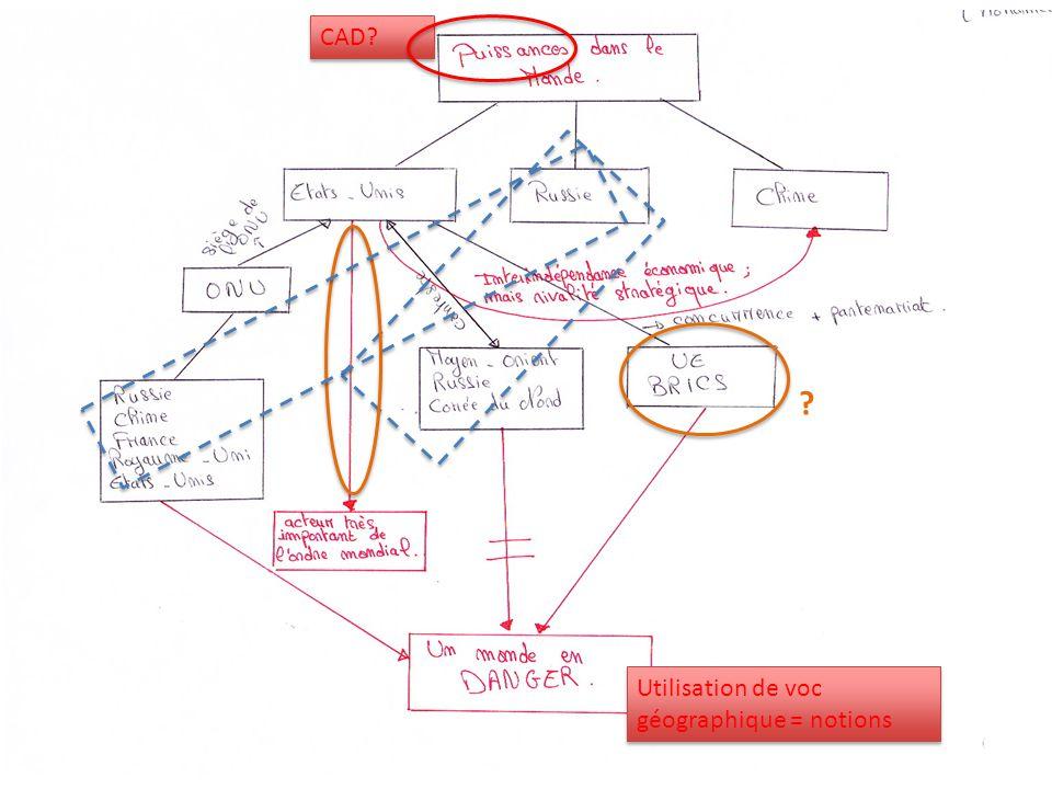 CAD Utilisation de voc géographique = notions