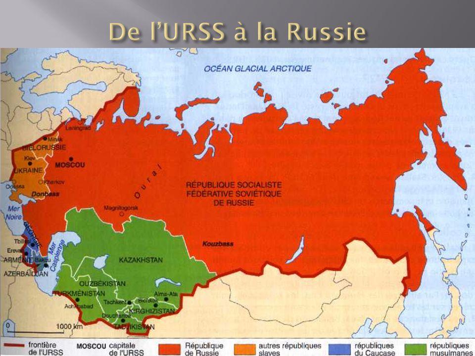 De l'URSS à la Russie