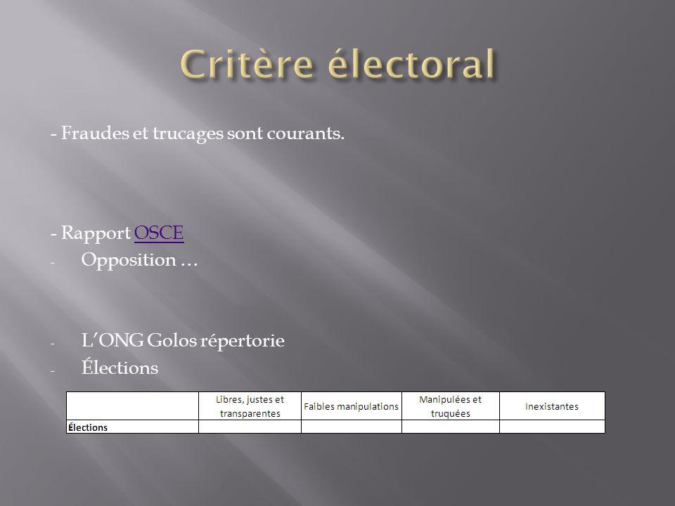 Critère électoral - Fraudes et trucages sont courants. - Rapport OSCE