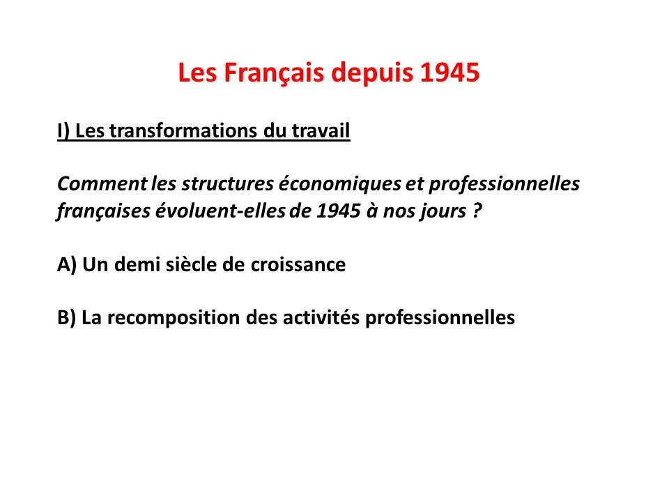 Les Français depuis 1945 I) Les transformations du travail