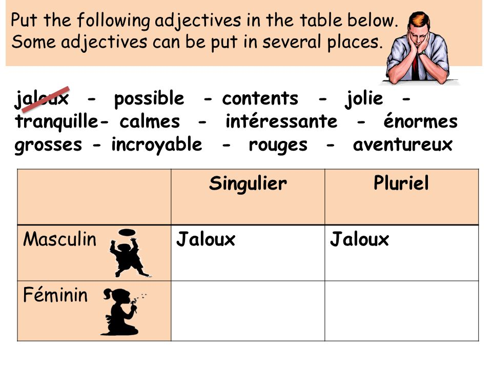 Put the following adjectives in the table below